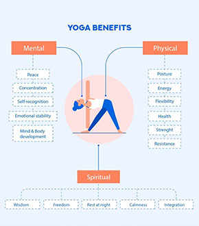 Amazing benefits of yoga and why you need to start doing it now!